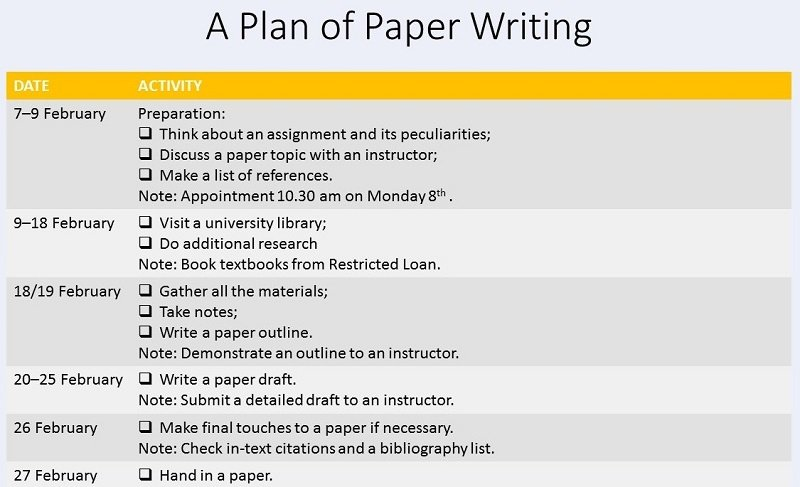 Writing skills essay