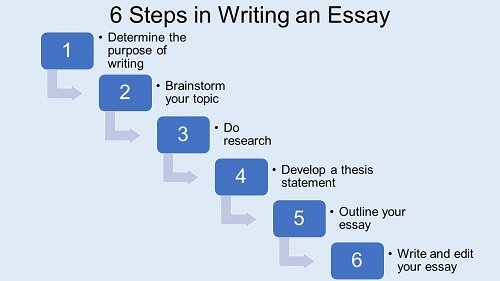 ≡Essays on Alzheimer's Disease. Free Examples of Research Paper Topics, Titles GradesFixer