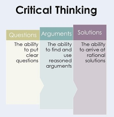 Image result for critical thinking benefit