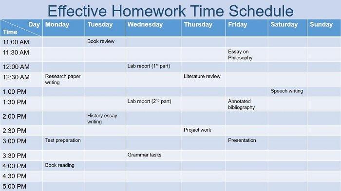 effective homework