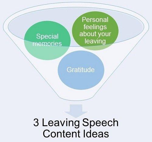 speech content ideas