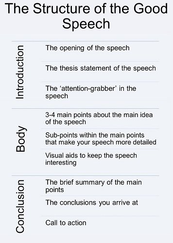 3 Sources Of Pride To Create A Speech Of My School