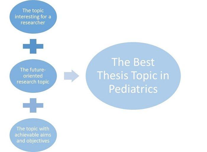 pediatrics thesis topics