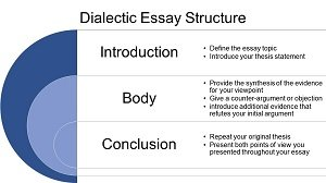 dialectic essay structure