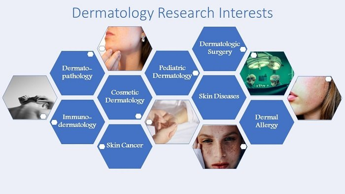 dermatology research interests